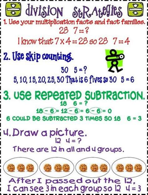 printable division poster anchor chart for division strategies school planning
