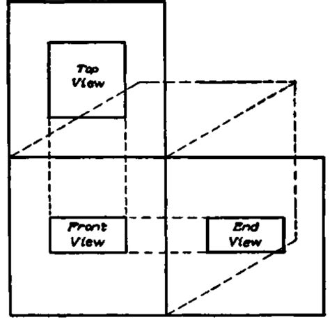 design view meaning part iii projections orthographic projection