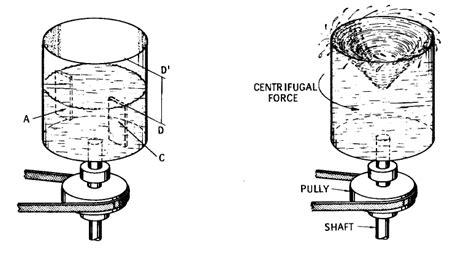 Kipas Sentrifugal pompa centrifugal 1