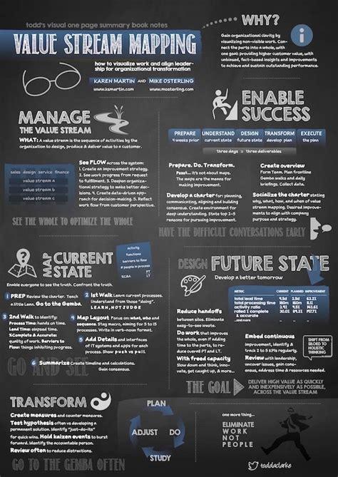 design engineer jobs bradford 17 best ideas about systems engineering on pinterest