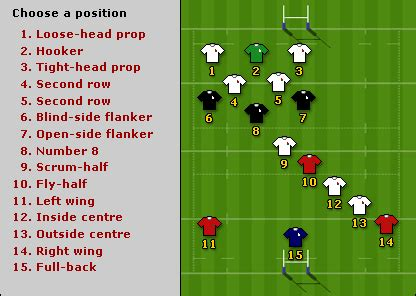 bbc sport | rugby union | laws & equipment | position