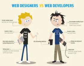 infographics for web designers information you ought to