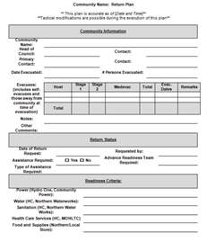 home safety plan template the behavioral health emergency plan template for health