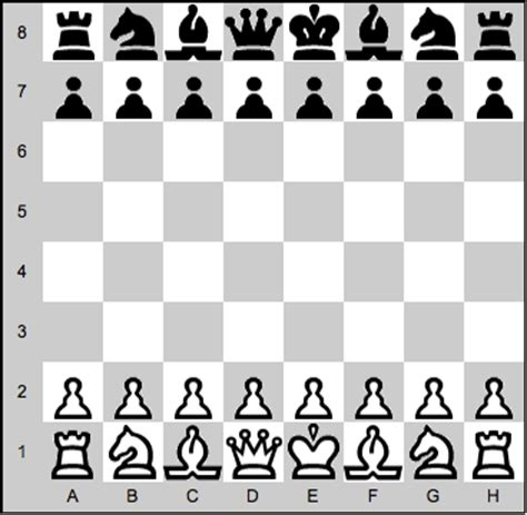 how to play chess a www nothingbutchess how to play chess