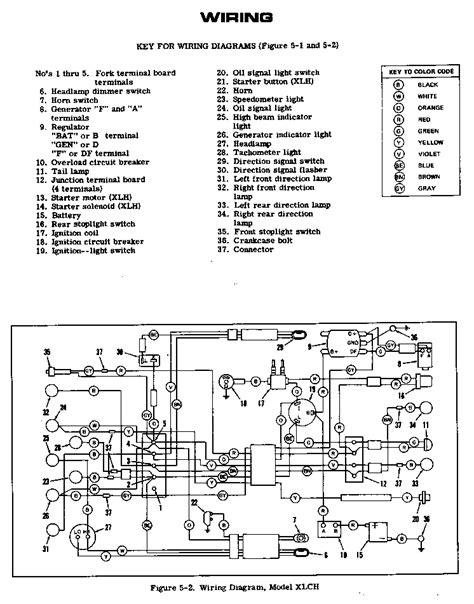 harley davidson golf cart 1970 schematics get free image