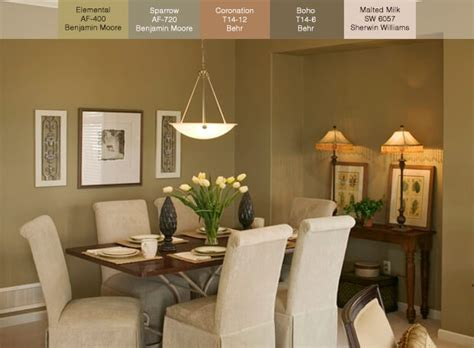 popular house paint colors painting trends for 2014