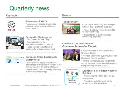 se s sustainability results for the 2nd quarter 2012