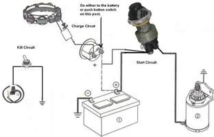 generic ignition schematic for mower with magneto doityourself community forums