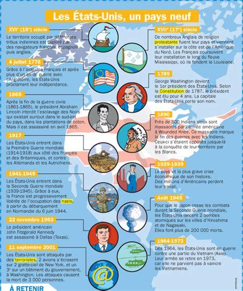 civilisation des etats unis 2017009857 les etats unis un pays neuf culture teaching ideas and social studies