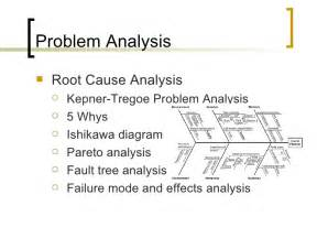 kepner tregoe problem solving template the anatomy of problem solving