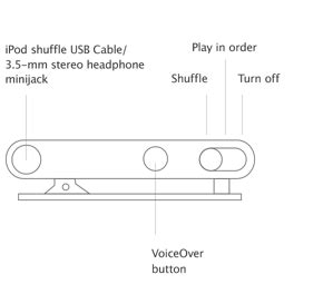 ipod shuffle (4th generation) technical specifications