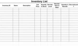 excellent inventory checklist template sample helloalive