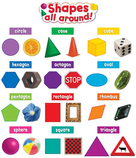 figuras geometricas en ingles y su pronunciacion shapes all around mini bulletin board tcr4784 teacher
