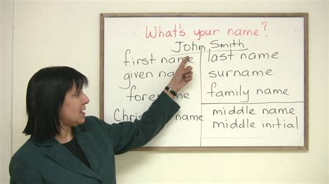 english vocabulary first name given name forename