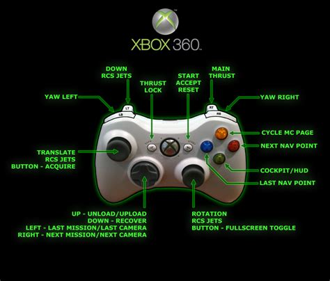 xbox 360 controller layout for pc 187 2011 187 may lunar flight