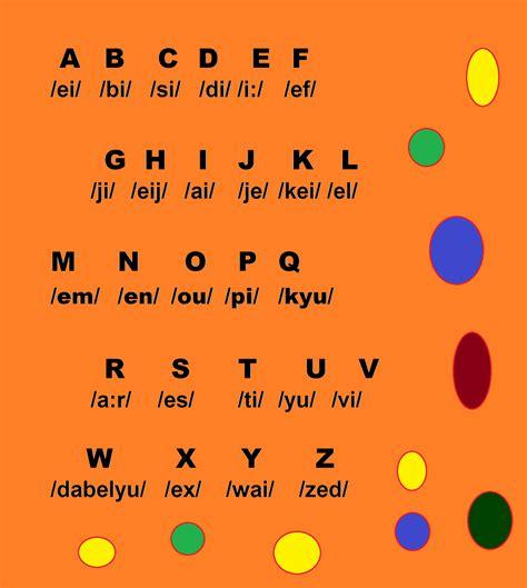 Sticker Cutting Hurufabjad 2 huruf abjad y letter new calendar template site