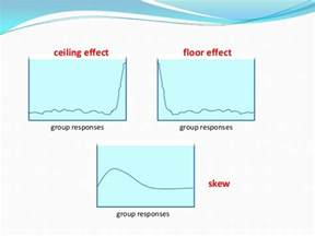 Ceiling And Floor Effect by The Burden Of Epilepsy