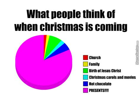 Christmas Is Coming Meme - christmas is coming by ratchet23 meme center