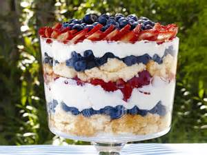 4th of july recipes for a crowd fn dish food network blog