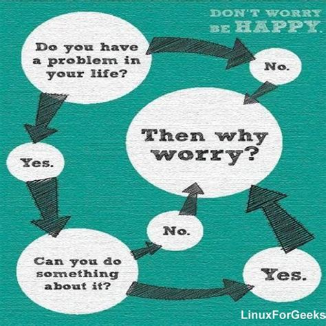 Why Worry why worry there s no point be happy calm