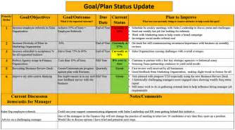sourcing plan template a best practice template for managing remote teams ere