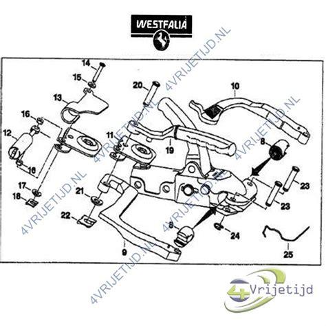 Grendel 2 In Merk Ssk product informatie westfalia schouderveer ssk ii
