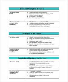 business plan template free sle professional business plan 6 documents in pdf