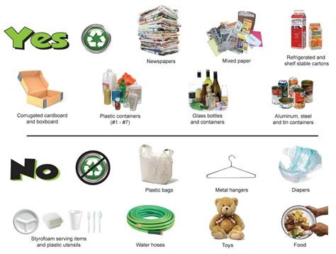 Are Calendars Recyclable What Can You Recycle In Dallas