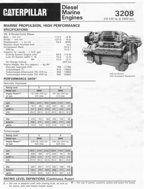caterpillar  rblt marine engine