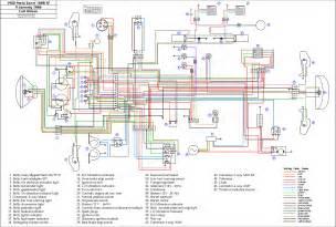 harley davidson 1996 softail wiring diagram harley free engine image for user manual