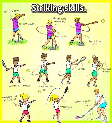 primary pe lesson plan ideas for teachers hockey halfway pass how to teach the striking skills key cues for hitting