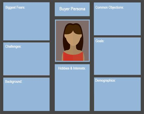Buyer Persona Template Marketing Persona Template