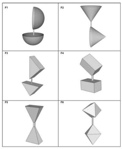 cross section of a 3d shape 2d cross sections of 3d objects easing the hurry syndrome
