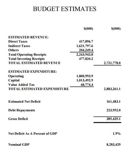 17 Sle Budget Proposal Templates To Download Sle Templates Budget Estimate Template
