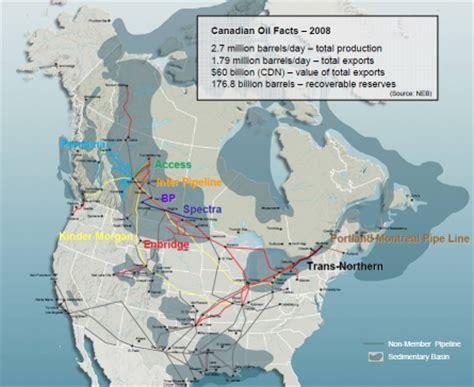 canadian pipeline & midstream stocks canadian oil stocks