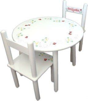 Painted Childrens Table And Chairs Foter