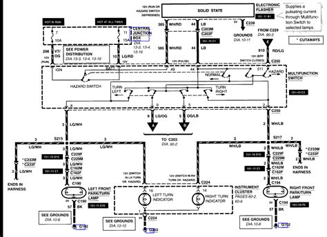 ford wiring diagram colour codes new wiring diagram 2018