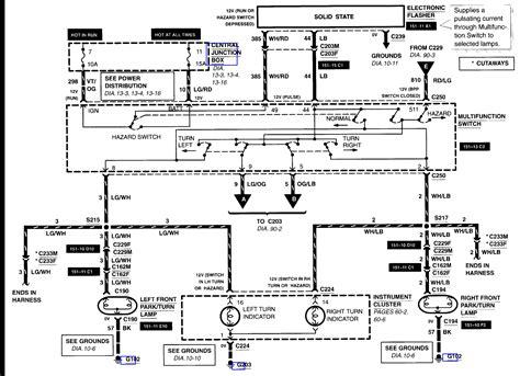 ford wiring diagram acronyms efcaviation
