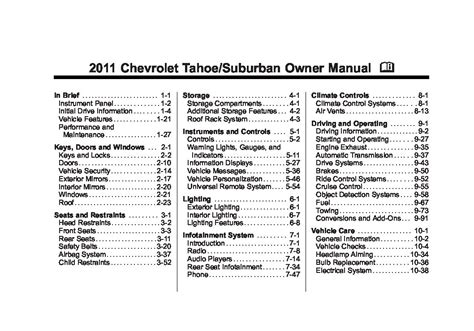 car repair manuals online free 2009 chevrolet suburban 2500 electronic toll collection service manual free download 2000 chevrolet suburban 1500 repair manual service manual free