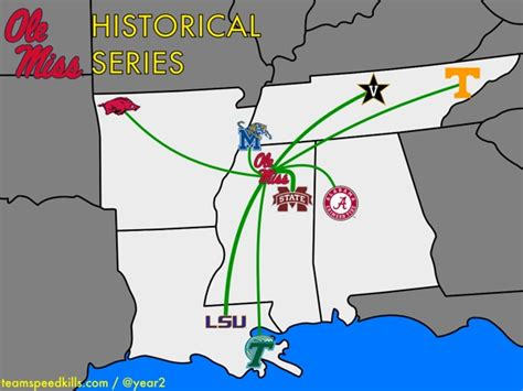 ole miss cus map sec west historical series maps team speed kills