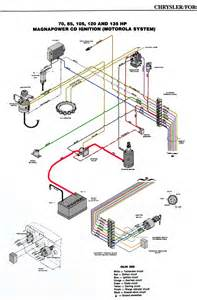 70 hp outboard motor wiring diagram get free image about wiring diagram
