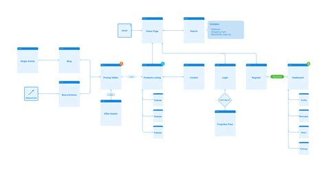 sketch flowchart flowchart kit for sketch strange house themes