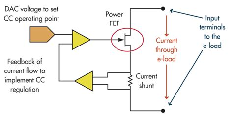 load resistor circuit design why can t you put electronic loads in series to get more voltage electronic design