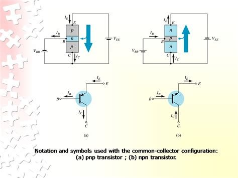 pasangan transistor a1015 transistor bjt lifier 28 images applications of bipolar junction transistor or bjt history