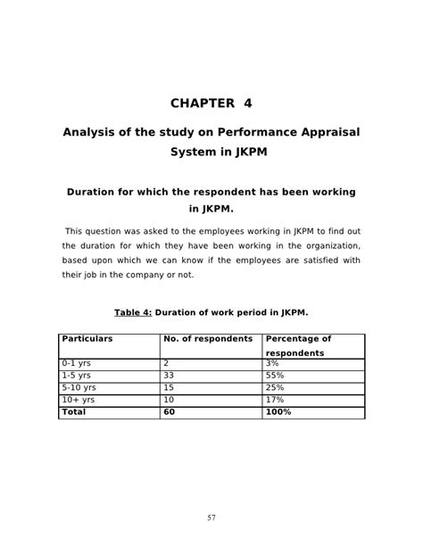 Performance Appraisal Project Report For Mba Pdf by 22009663 Performance Appraisal Project Report