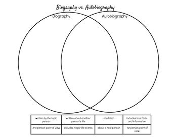 biography and autobiography sorting activity biography vs autobiography venn diagram by third grade