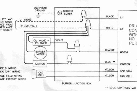beckett furnace wiring diagram electric furnace