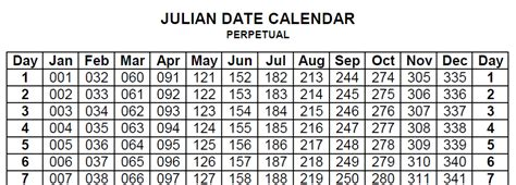 printable calendar 2018 with julian dates julian calendar 2018 calendar printable
