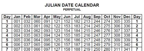 printable calendar 2015 julian dates julian calendar 2015 printable calendar templates