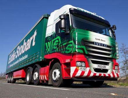 eddie stobart puts ecostralis to the test commercial
